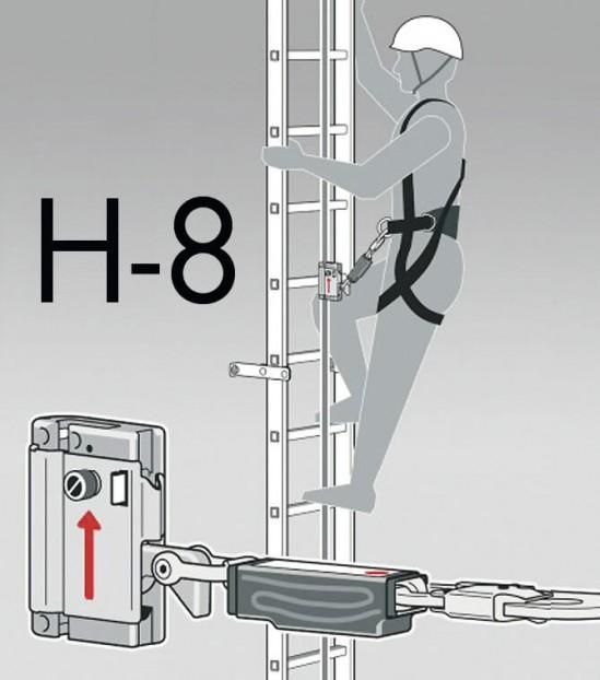 SSL 8-R1